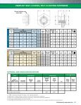pemflex® self-locking, self-clinching fasteners ... - PennEngineering - Page 3