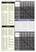 WEST KICK - Page 4