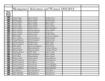 Selectmen/Selectwomen - Montgomery, VT Historical Society
