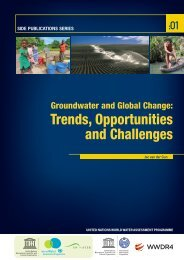 Groundwater and Global Change - Unesco