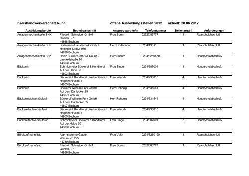 Kreishandwerkerschaft Ruhr offene Ausbildungsstellen 2012 aktuell ...
