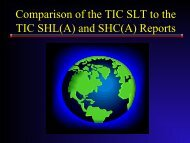 TIC SHLA - Federal Reserve Bank of New York