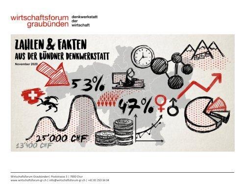 Wirtschaftsforum Graubünden - Zahlen und Fakten aus der Bündner Denkwerkstatt