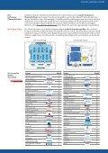 Teilnahme an den Konferenzen des Kongresses - Pharma Kongress ... - Seite 3