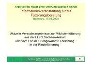 Arbeitskreis Futter und Fütterung Sachsen-Anhalt