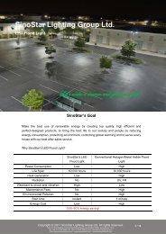 SinoStar Lighting Group Ltd. - Amazon Web Services