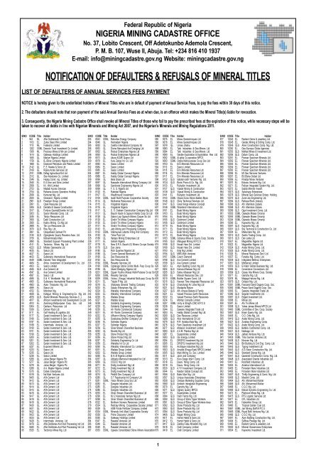 notification of defaulters & refusals of mineral titles