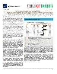 Weekly Debt Highlights - AsianBondsOnline