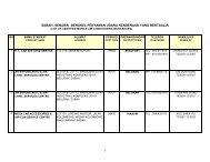 List-of-Certified-Workshop-Sabah.pdf