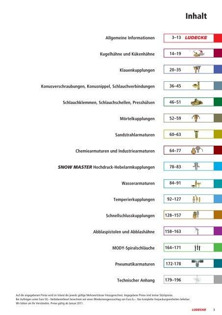 Edelstahl Gewindestutzen DIN ISO verschiedene Größen und Werkstoffe