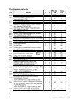listă preţuri - Skoda - Page 4