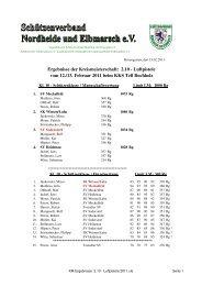 Ergebnisse der Kreismeisterschaft: 2.10 - Luftpistole vom 12./13 ...
