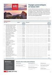 Voyages panoramiques en Suisse 2021 - Liste des prix