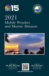 Weather Almanac 2021