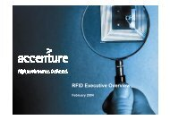 RFID Executive Overview