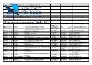RETE SANITARIA CONVENZIONATA (PDF 1 Mb)