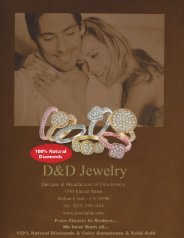 Fine Jewelry Collection by Jewelplus