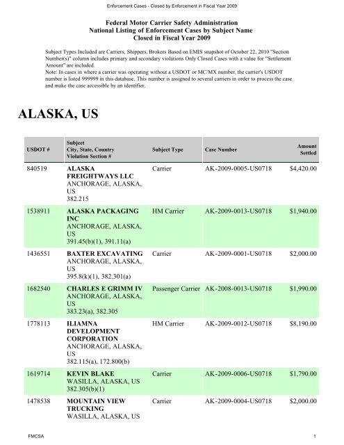 Alabama Us Federal Motor Carrier Safety Administration