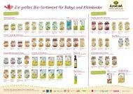 Alnatura Bio-Sortiment für Baby und Kleinkinder (Übersicht)