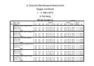 Druck Mixed Endstand - Deutscher Betriebssportverband