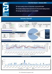 Trading Report January 2021