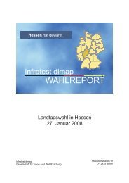 Hessen - Infratest dimap