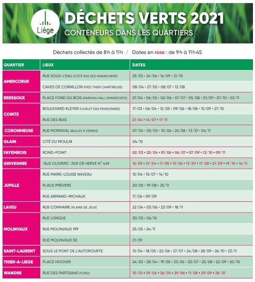 Collecte des déchets verts 2021 (sans recyparc)
