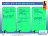 Jubiläums-Angebote: Keynote Speaker Sponsoring - ITB Berlin ...