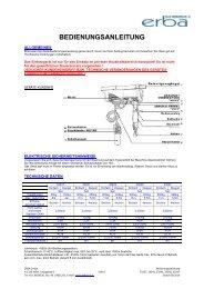 BEDIENUNGSANLEITUNG - Erba - das Werkzeug