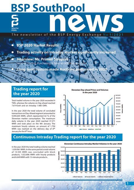 BSP SouthPool News March 2021