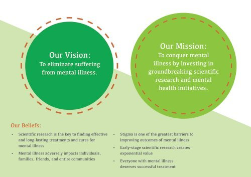 Foundation of Hope 2020 Annual Report