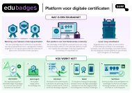 surf_edubadges_infographic_vdef