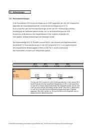 Der Stellenplan 2012/2013 - im Vergleich zu 2011 - Stadt Filderstadt