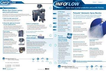 PulsaJet® Automatic Spray Nozzles - Spraying Systems Co. - USA