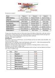 Rennbericht Es traten an in Ardorf: Team: Fahrer ... - SRC-Ostfriesland