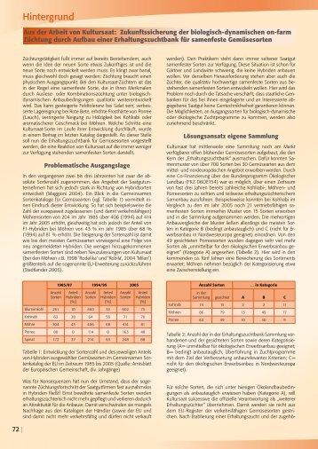 Zukunftssicherung der biologisch-dynamischen on ... - Kultursaat eV
