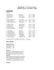 Final Results – N. Levittown Lanes LIGBT Event #3 – December 7 ...