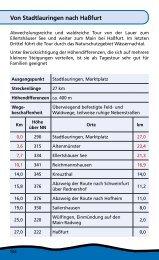Von Stadtlauringen nach Haßfurt - Schweinfurter OberLand