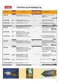 Overflade og Hårdpålægning - AH International A/S - Page 3