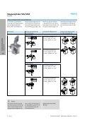 Stopperzylinder STA/STAF - CAD.de - Seite 6