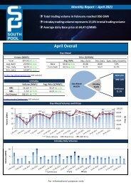 Trading Report April 2021