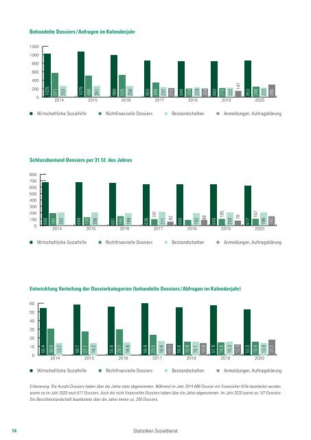 Jahresbericht 2020 SMZ Oberwallis