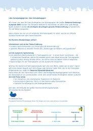 Danonino-Olympiade-Urkunde 2005 - bei Danone