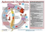 AutonomicDysreflexiaPoster (website)