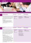 CAPAROL Akademie Seminarprogramm 2010/2011 - Seite 4