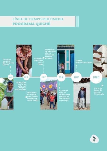 Línea de tiempo multimedia del Programa Quiché