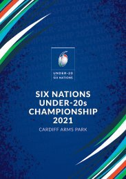 Six Nations Under-20s Championship 2021