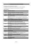 LEITFADEN BUDGETIERUNG - des Main-Kinzig-Kreises - Seite 6