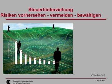 Steuerhinterziehung Risiken vorhersehen - vermeiden ... - Fachliste