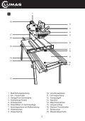 Steintrennmaschine STM 350-800 - Matom - Page 4